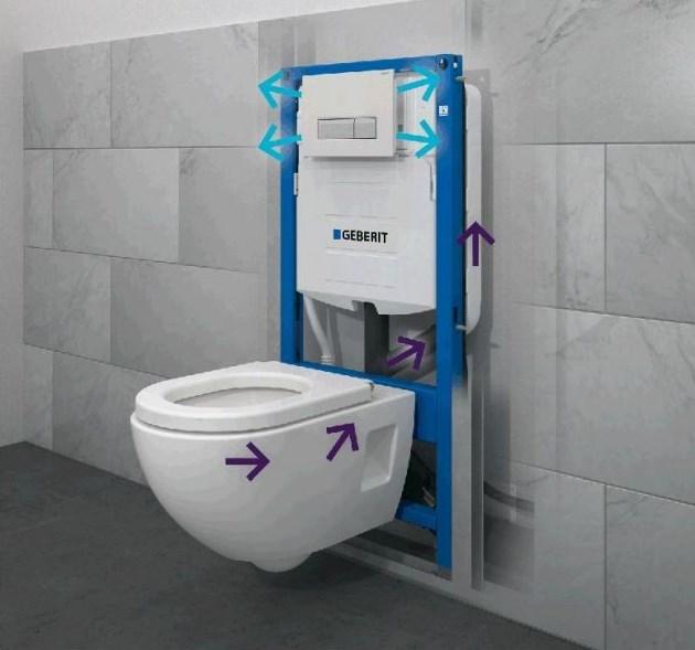 Geberit DuoFresh fali WC szerelőelem Sigma 40 nyomólappal (Beépített szagelszívóval)